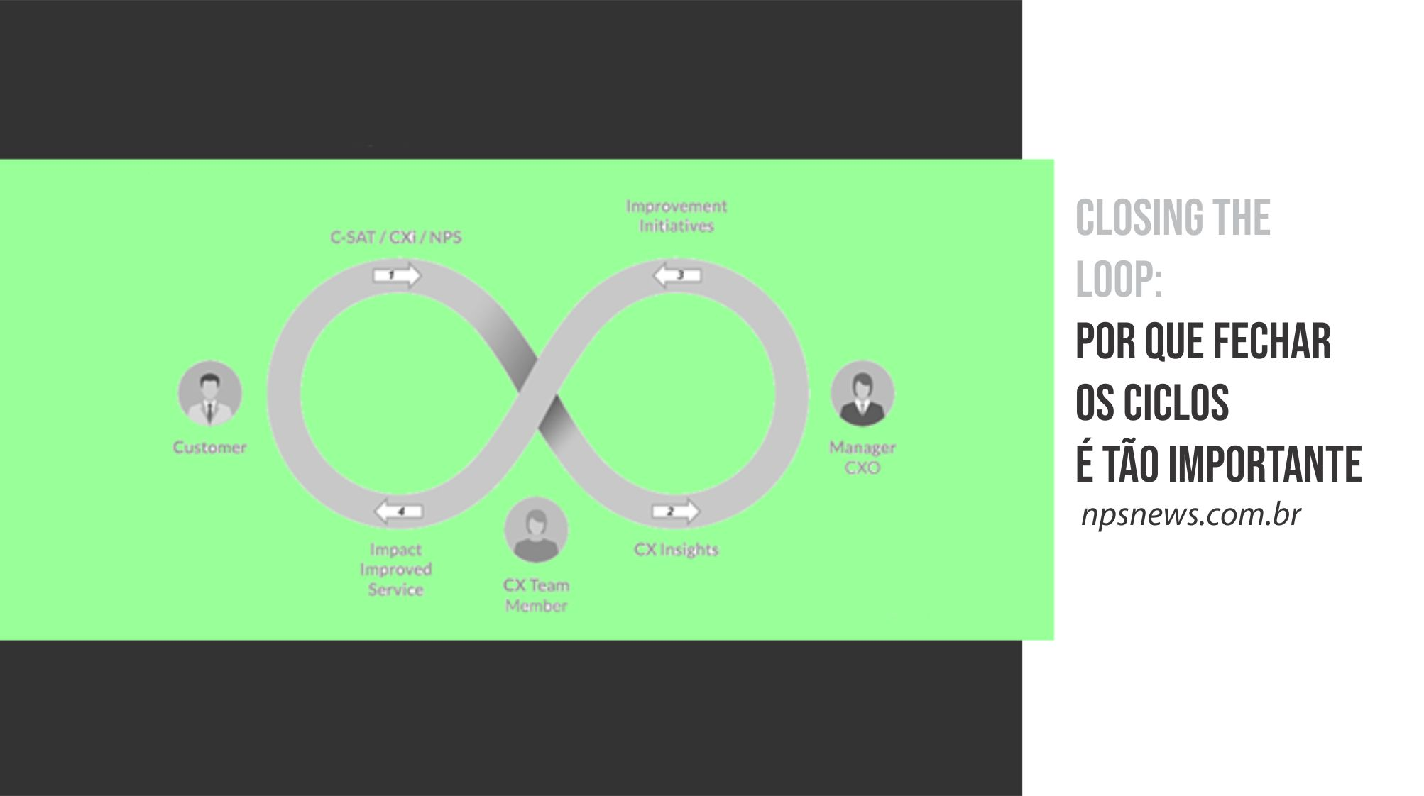 Closing the loop: por que fechar os ciclos é tão importante