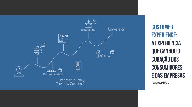Customer Experience: a experiência que ganhou o coração dos consumidores e das empresas