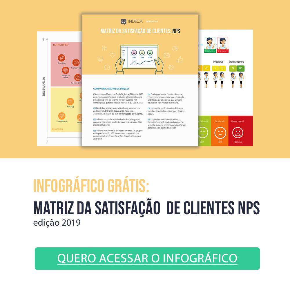 materiais-gratis-infografico-matriz-satisfacao-de-clientes-nps-indecx-cta-npsnews-blog