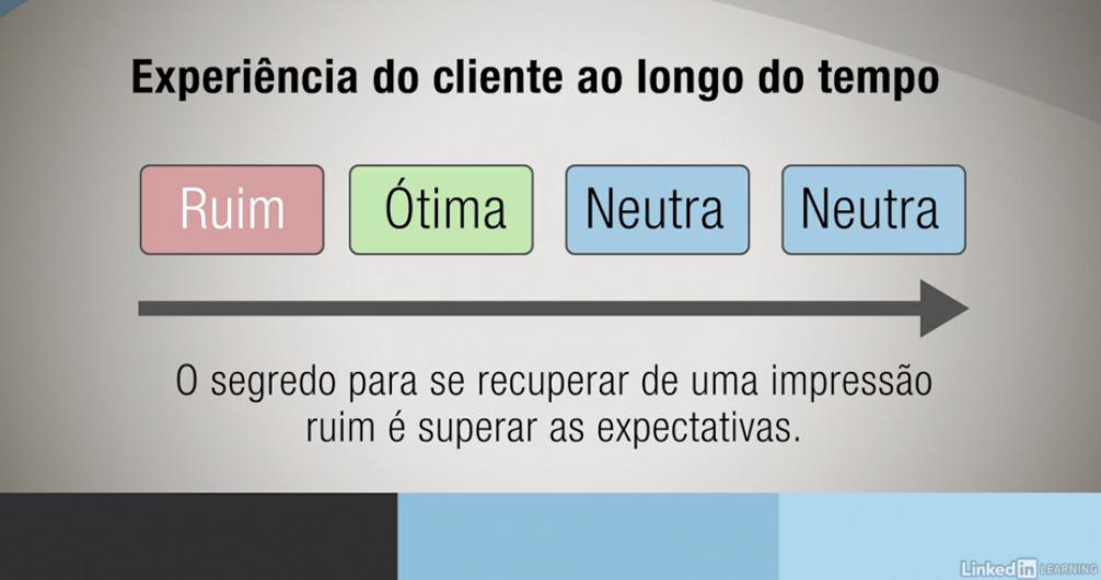 atendimento-ao-cliente-momentos-da-verdade-um-npsnews-indecx.png