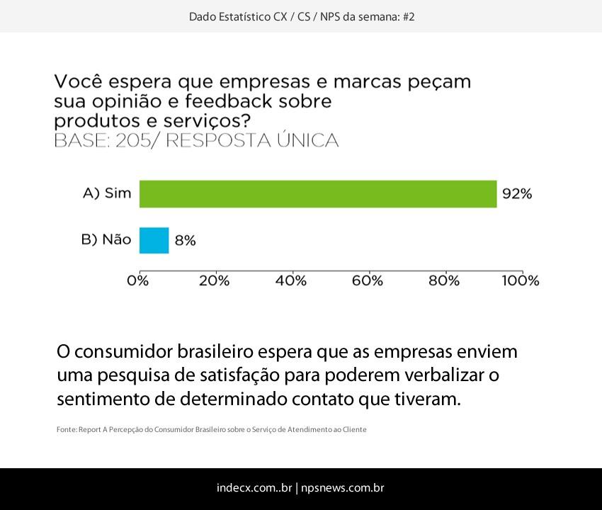 dado-estatistico-indecx-feedback-pesquisas